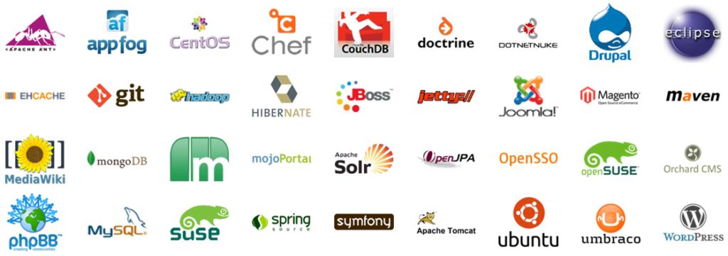 debricked-vulnerabilities-in-dependencies